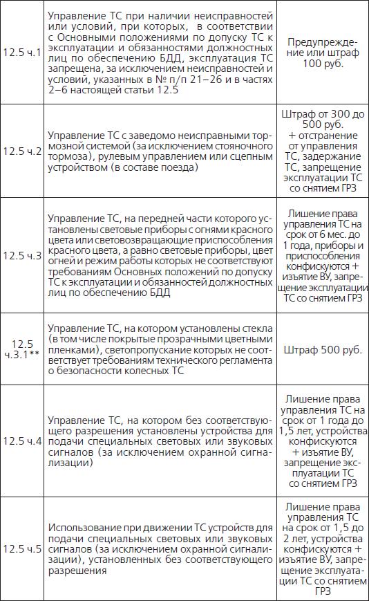 Уголовный Кодекс Рф Fb2