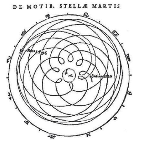 Слева — траектории планеты, с