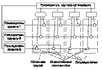 Рис 1 пример матричного строения