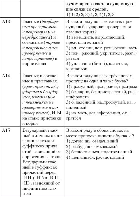 обучении русскому языку и