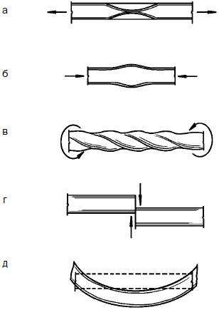 Относительно сечения металла