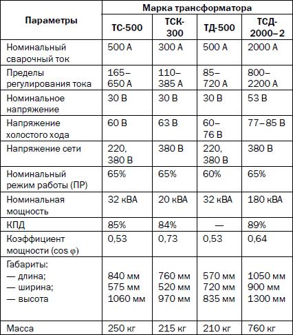 Электрическая схема подключения генератора toyota 3s-fe denso