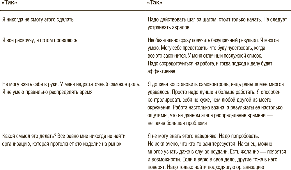 ТОВАРЫ И УСЛУГИ / / PRODUCTS AND