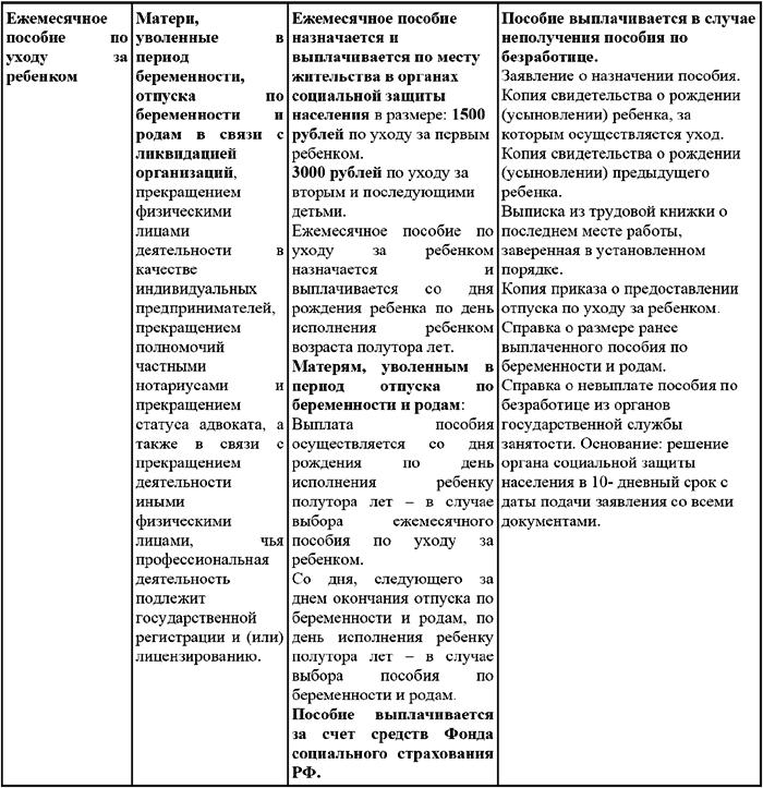 Что будет с пенсиями для работающих пенсионеров в украине в 2016 году