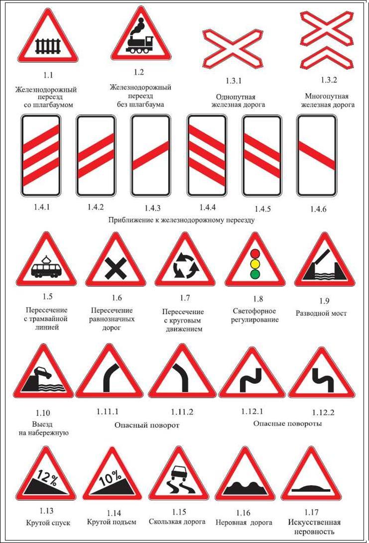 Средства безопасности дорожного движения москвы