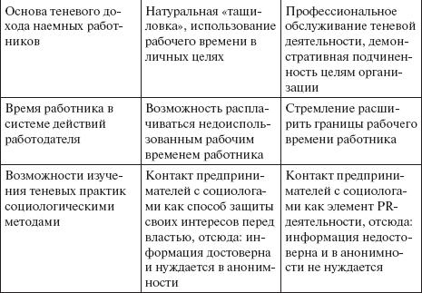 buy the language of design