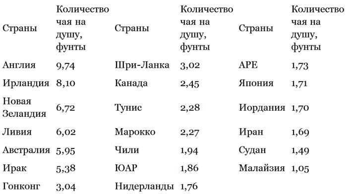 book Краткая история христианской церкви ... до XVIII