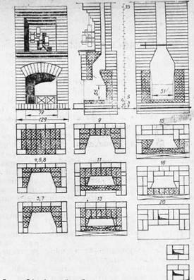 Камин, чертежи и порядовки которого приведены на рис. 21, имеет в плане размер 129x77 см. Он может обогреть комнату...