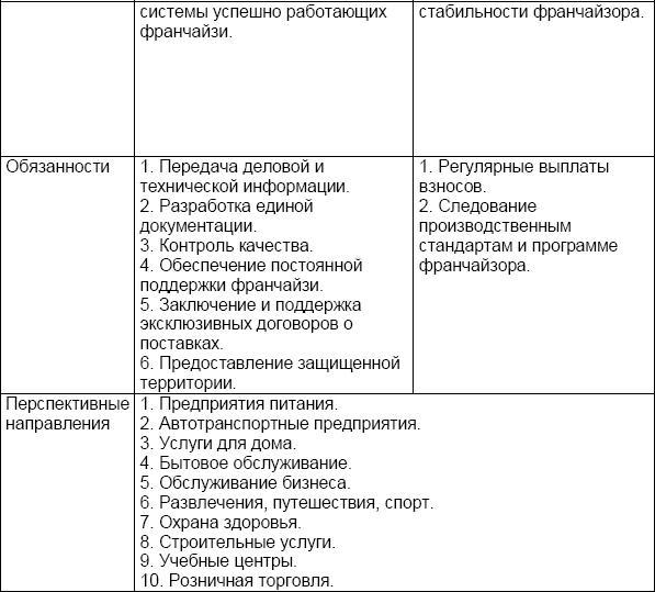 Корпоративные финансы (fb2) |