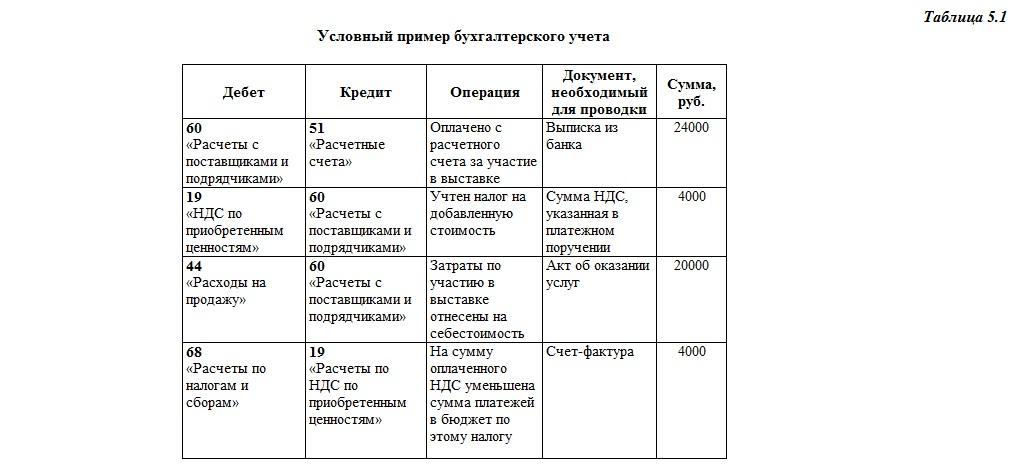 11 группа амортизационной группы:
