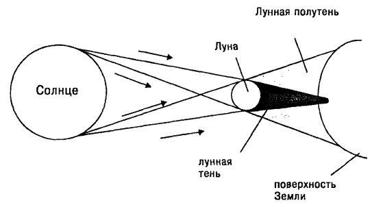 Том 1. Введение в астрологию