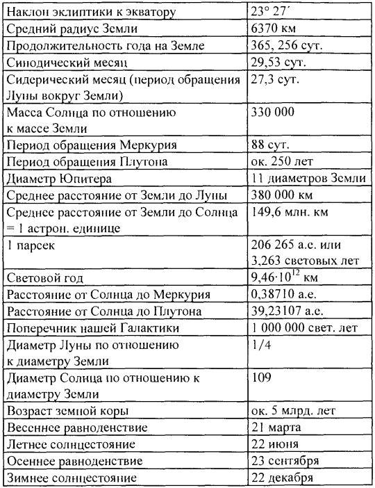 вронский классическая астрология том 1 скачать pdf