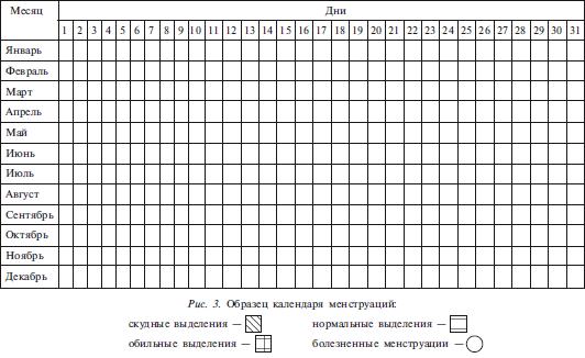 календарь менструаций скачать