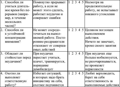 Схема наблюдения за