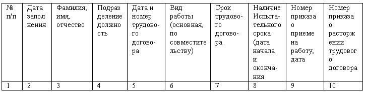 реестр трудовых договоров образец - фото 7