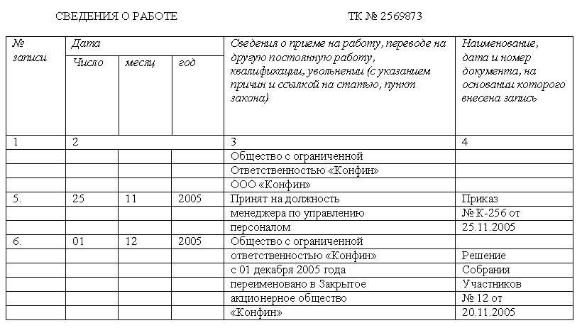 Изменения Трудового Договора Это