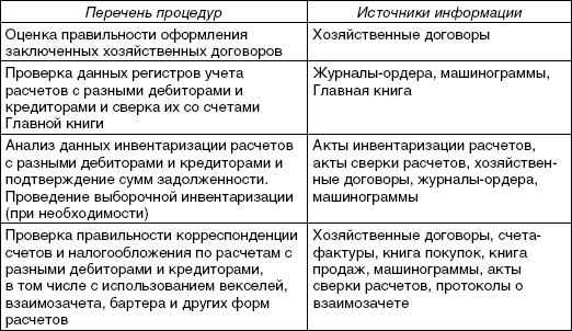Займ воронеже для украинцев