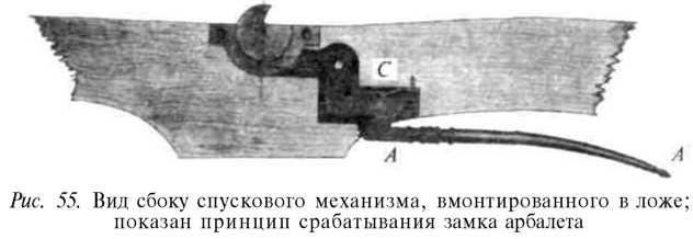 Книга арбалетов (История