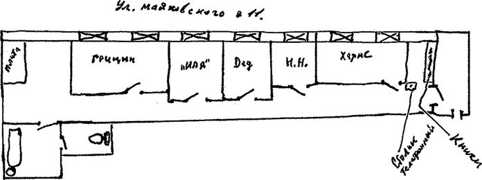 Схема квартиры Ювачевых