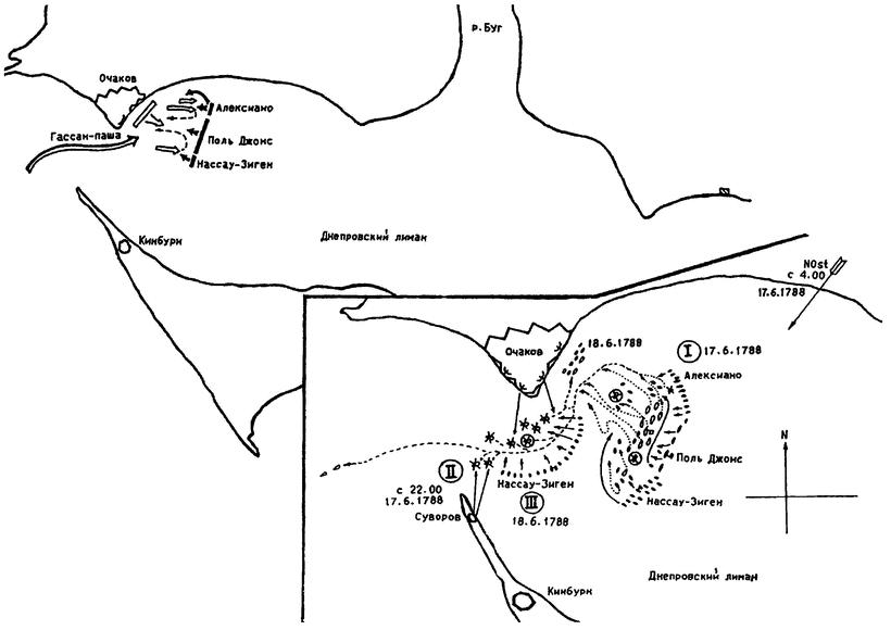 Сражение у Очакова 17–18 июня