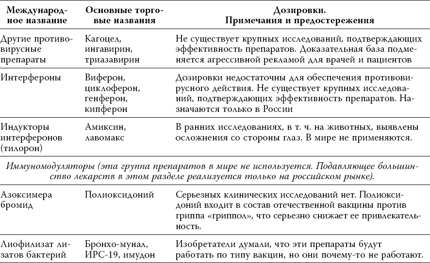 samie-bezopasnie-preparati-ot-gipertonii