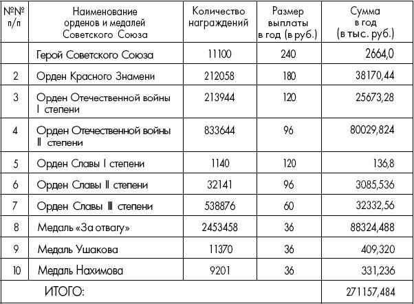 Проститутки пенсионерки москва