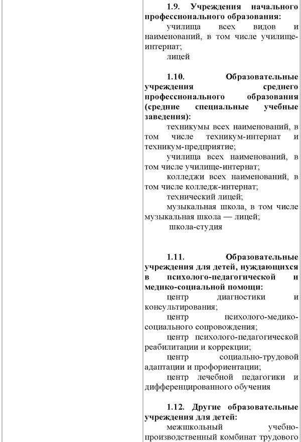 Пенсии чернобыльцам 2016 г