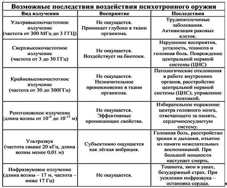 """Газета """"Своими Именами"""" №6 от"""