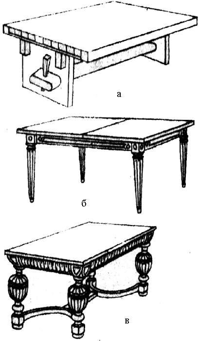 Схемы обеденных столов: а