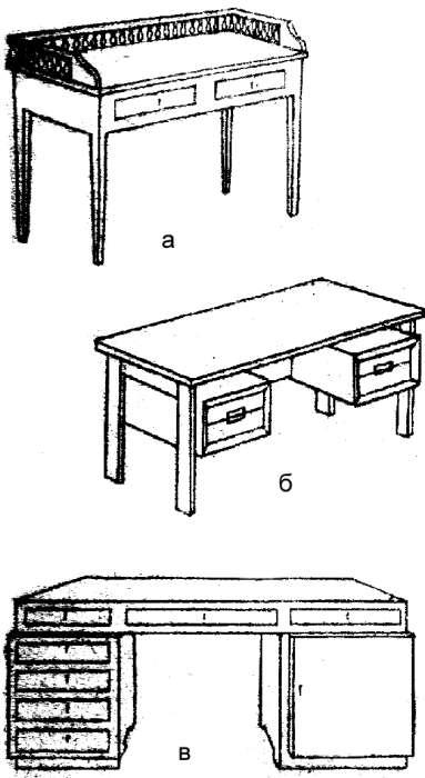 Схемы письменных столов: а – с