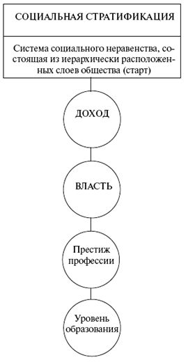 исследование типологии семьи: