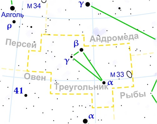 Сокровища звездного неба