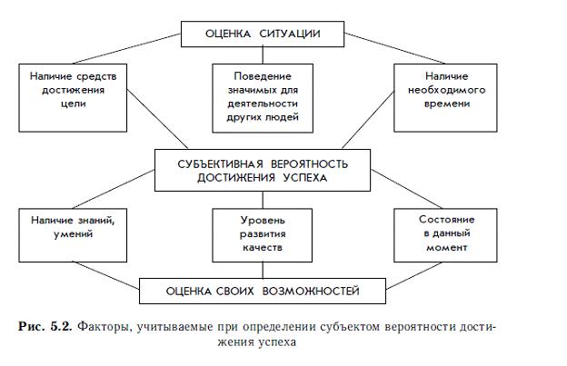 Мотивация и мотивы (fb2) |