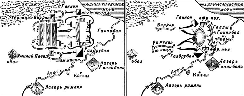 216 г. до н. э