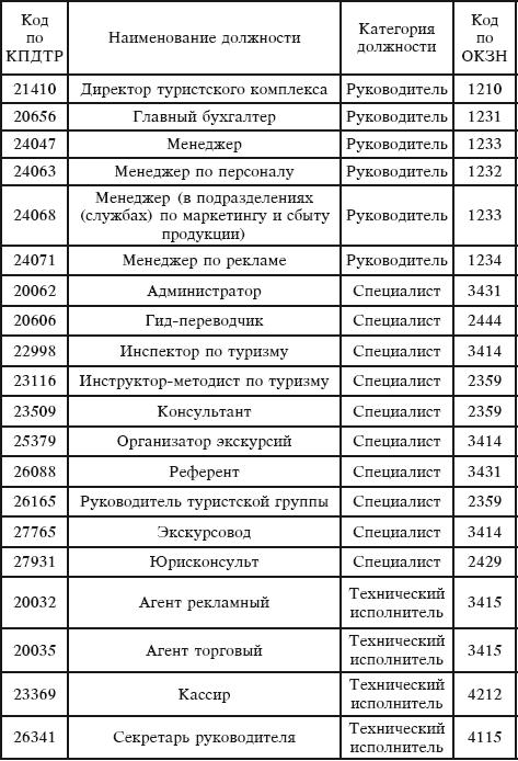Закройщик Верха Обуви Должностная Инструкция - фото 2