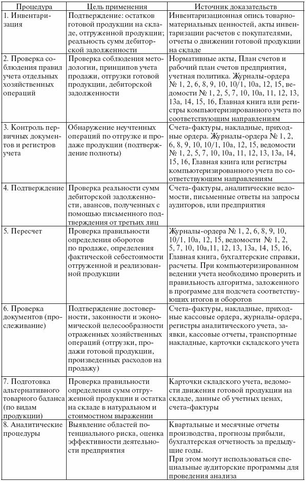 Аудит (fb2)   Либрусек