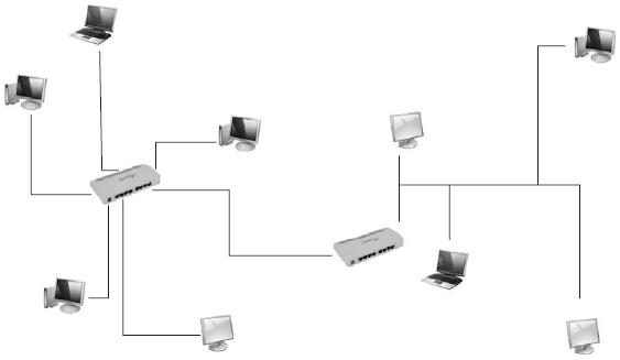 Любой компьютер в такой сети можно смело называть сервером, поскольку