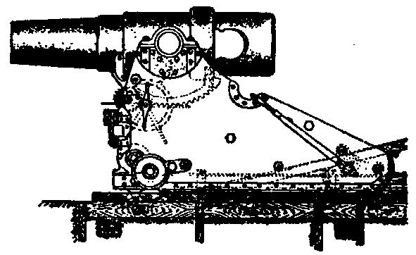 Схема 29.  6-дм стальная мортира обр.  1877 г. на станке Семенова.