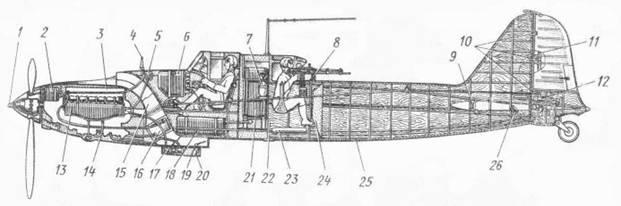 Ил-2 с двигателем АМ-38Ф.
