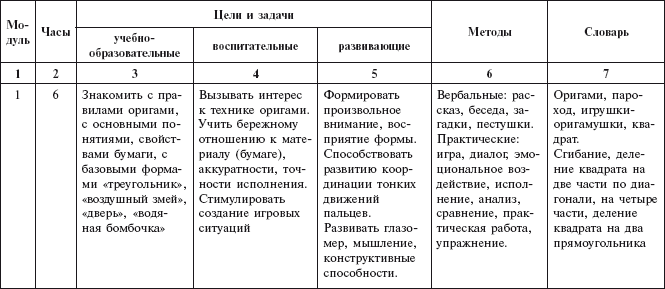 Средняя группа (34 занятия)