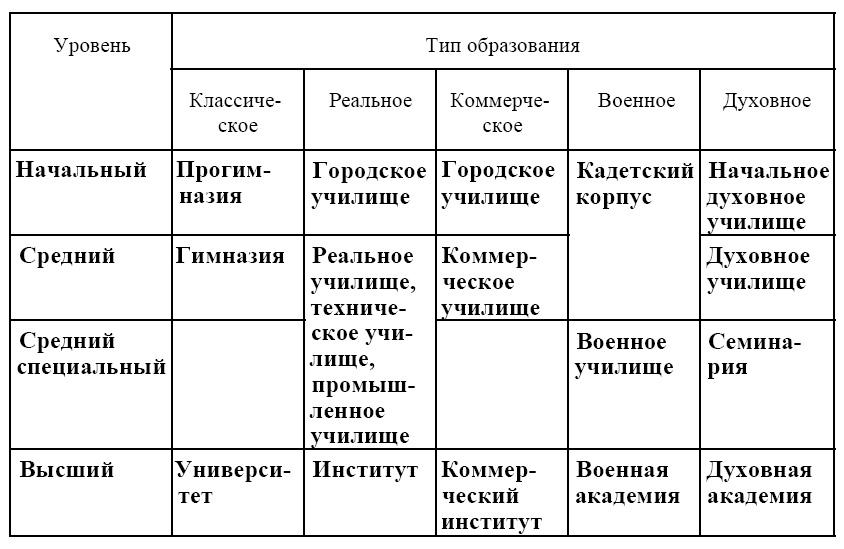 10 мифов о России (fb2) |