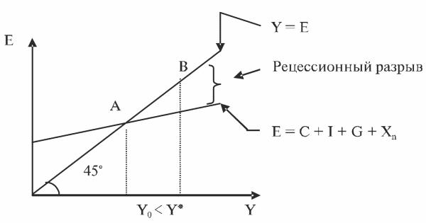 Теория организации конспект лекций тюрина а д