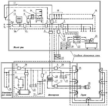 Технология монтажа электропроводок жилого дома.