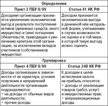Приказ от 19. 09.2008 98н — Gazeta-ss.ru