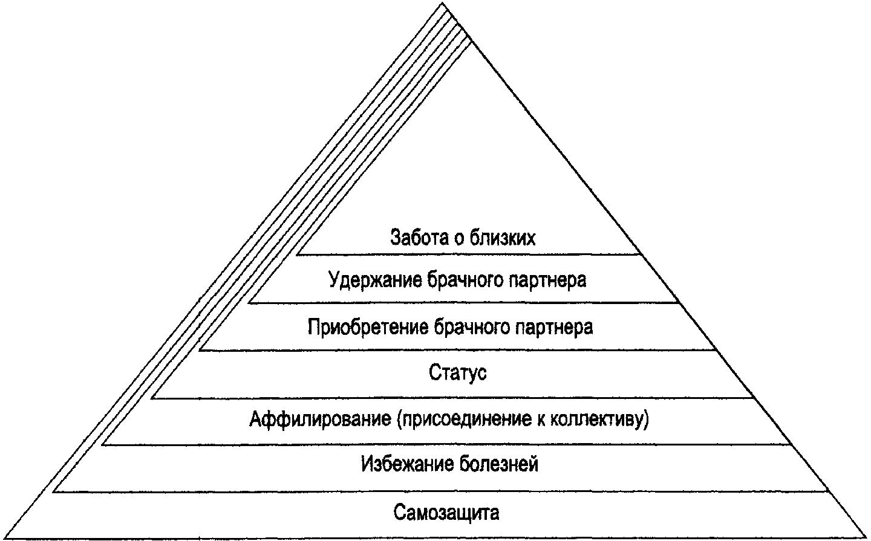 пирамида из модулей схема