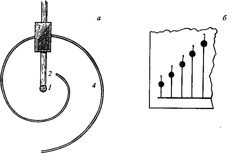 Схема телефотографа П.И.