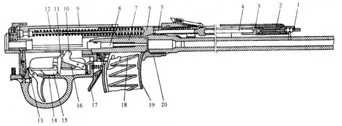винтовки Токарева: