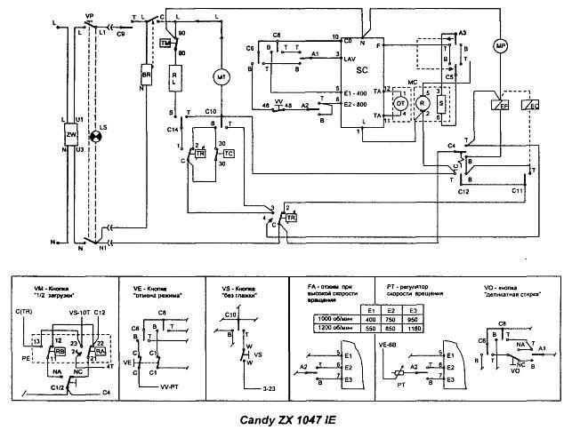 4. Схема стиральной машины Candy holiday8.