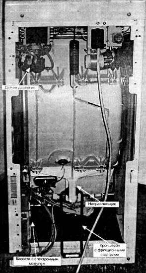 Пример расположения датчика давления в корпусе СМА. нем, напомним: для достижения экономии воды при стирке...
