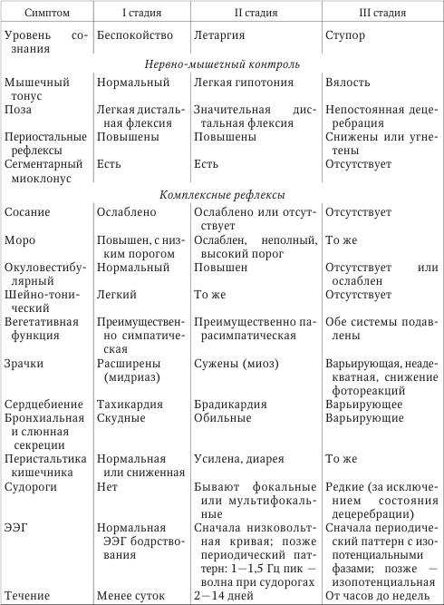 Перинатология и перинатальная